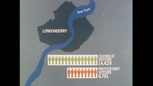Gerrymandering in Londonderry in the late 1960s