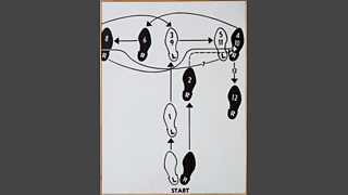 dance diagram andy warhol bbc radio 4 front row  ben elton  queen coal  transmitting andy  bbc radio 4 front row  ben elton