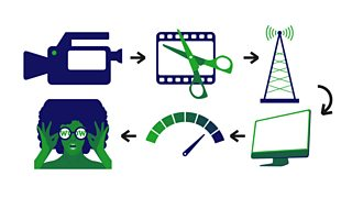 UHD production: What do I need to know? - Academy Guides