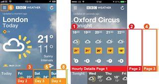 BBC Blogs - Technology & Creativity Blog - BBC Weather App