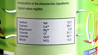 Sparkling water mineral content. This label lists the various minerals contained within the water in milligrams per litre (mg/litre)