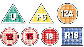 Photograph of the BBFC rating symbols