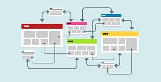 What is User Experience Architecture? in Articles