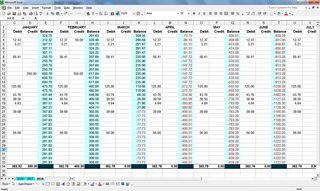 A monthly cash flow forecast spreadsheet