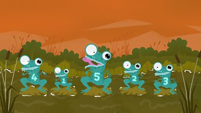 Frogs jump around to show how numbers can be arranged in ascending or decending order.
