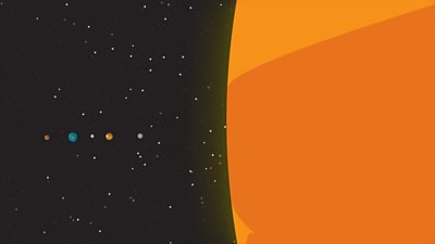 This animation covers what the solar system is.