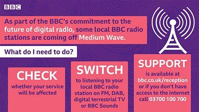 Medium Wave infographic