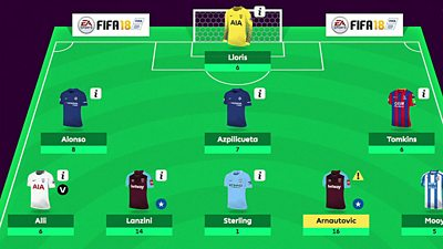 Can Ai Pick The Perfect Fantasy Football Team Bbc News