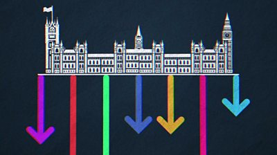 Parliament graphic
