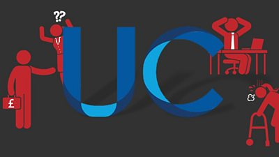 Stick figures around the Universal Credit logo