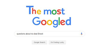 Mock up of the Google homepage