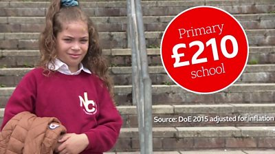 Parents are paying over £200 for school uniform.