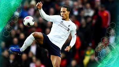 Kickabout at the Canaries & How to be More Virgil Van Dijk