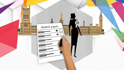 Mock-ups of a ballot paper, a political candidate and Parliament