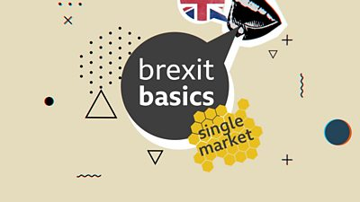 Collage with the words Brexit basics and single marketCollage with the words Brexit basics and single market