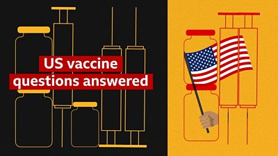 "Graphic of vaccines with the title ""US vaccine questions answered"""
