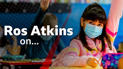 Ros Atkins on… COVID-19 and the schools crisis