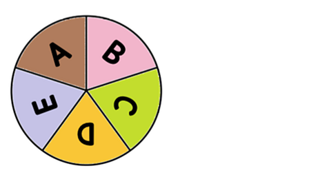 A spinner partitioned into five equal segments labelled A, B, C, D and E.