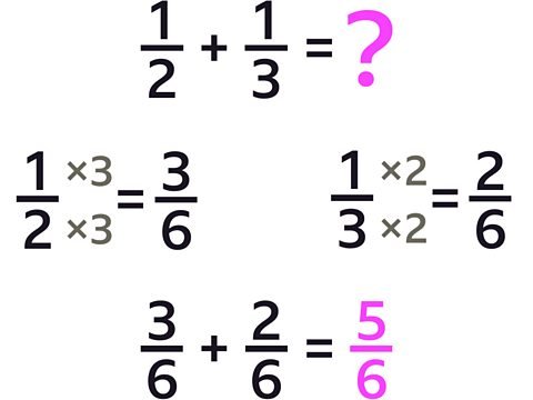 How to add and subtract fractions - BBC Bitesize