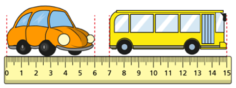 The toy car and bus are lined up against a 15cm ruler; the car lines up from 0 to 6cm and the bus lines up from 7 to 15cm.