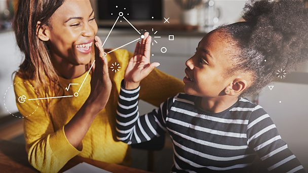 Supporting your child with BBC Bitesize