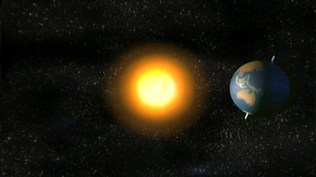 Image result for earth rotating around the sun
