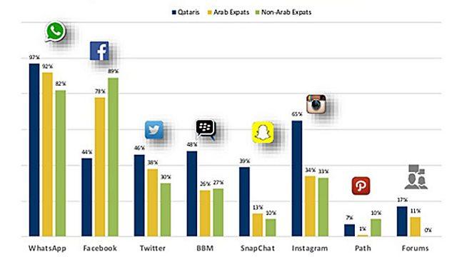 Adult social media