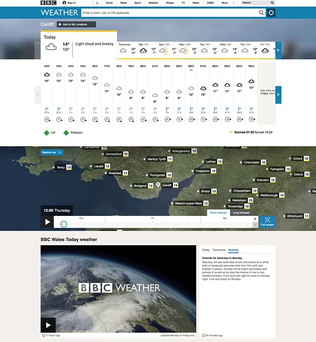 Bbc Blogs Technology Creativity Blog Change In The Weather
