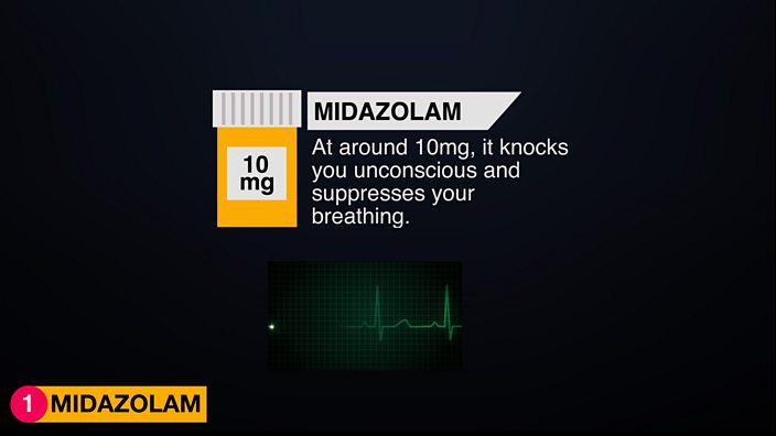 Midazolam is the first of thre...