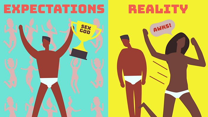 Illustration of a man's sexual expectations
