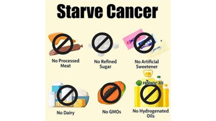 starve cancer meme.jpg