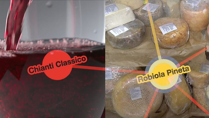 Mapping the perfect wine and cheese pairings - using data science