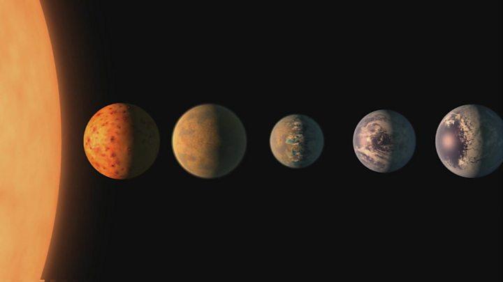En qué se parecen a la Tierra los 7 nuevos exoplanetas anunciados por la NASA (¿y en qué se diferencian?)