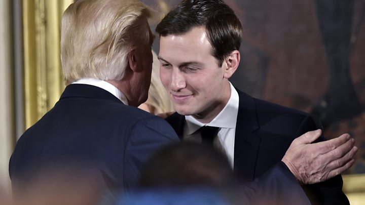 Image result for photos of jared kushner