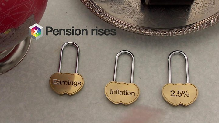 Image result for triple lock on pensions
