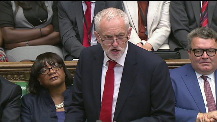"""Media playback is unsupported on your device Media captionCorbyn: Austerity must come to an end Jeremy Corbyn has dismissed the Queen's Speech as """"threadbare"""", saying the government has """"apparently run out of ideas altogether"""".The Labour leader highlighted manifesto measures not included, including grammar school expansion and cuts to pensioners' winter fuel payments.Boosted by his general election gains, Mr Corbyn said Labour was """"a government in waiting"""".Theresa May congratulated Mr Corbyn on coming """"a good second"""" to her. Queen's Speech Live: Rolling text and video updates Brexit bills dominate Queen's Speech Bill-by-bill guide: Queen's Speech Laura Kuenssberg: Speech reflects weaker May The Labour leader spoke as MPs began debating the Queen's Speech, which was dominated by legislation needed for the UK's departure from the EU. Several key manifesto pledges have been dropped, with the Tories left without a majority since the general election..."""