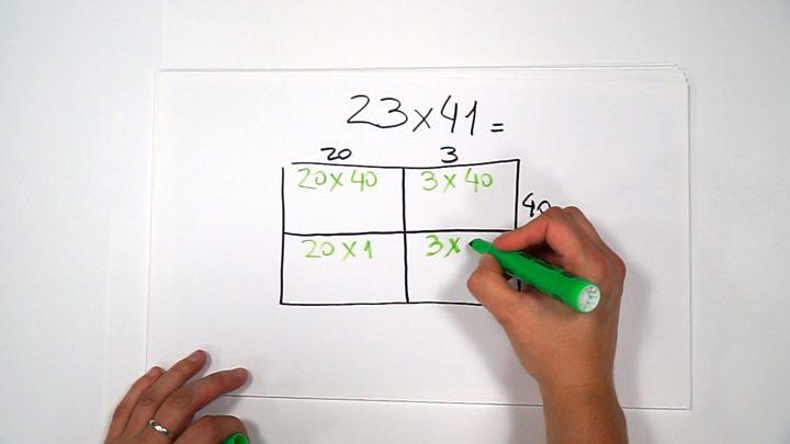 3 Sencillos Metodos Para Aprender A Multiplicar Sin Calculadora