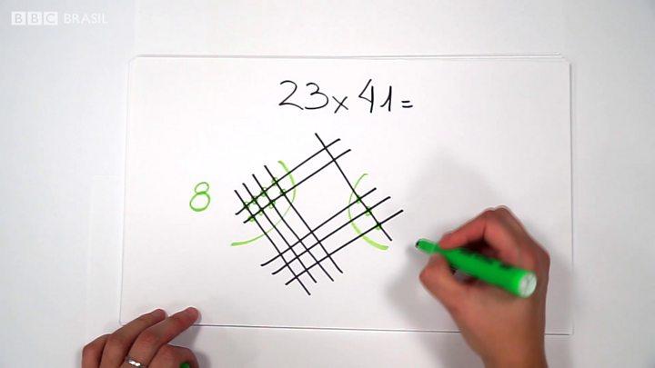 3 métodos simples para aprender a multiplicar sem calculadora