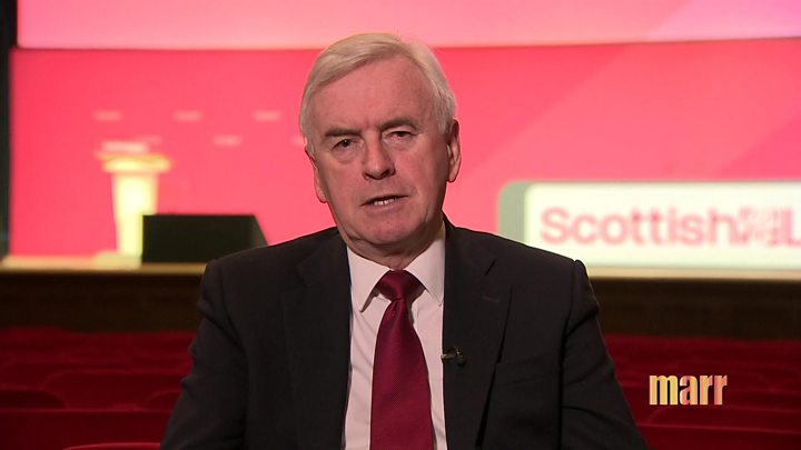 Russia Today have crossed line - McDonnell