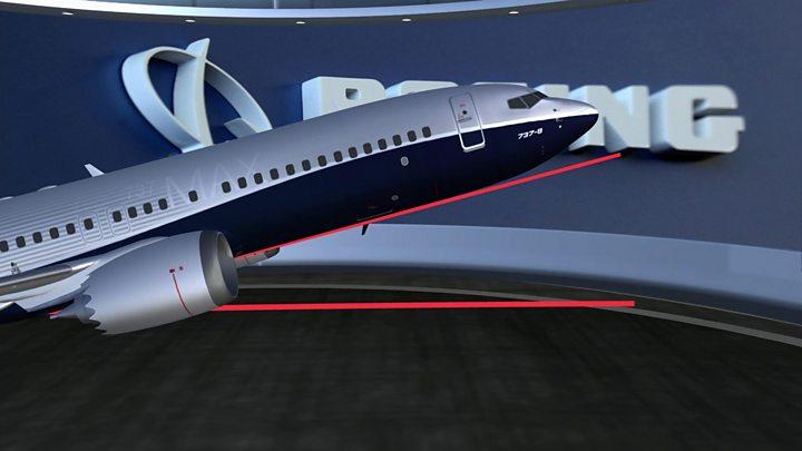 Bildergebnis für Boeing warns it may stop 737 Max production