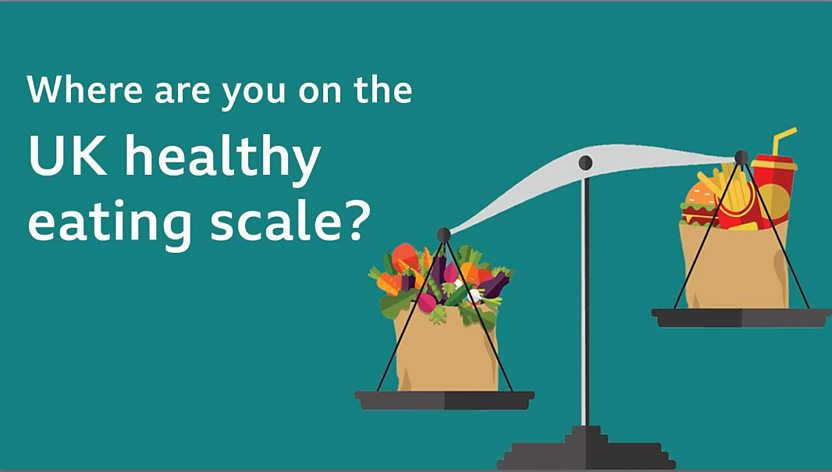 Where are you on the UK healthy eating scale? - BBC Food
