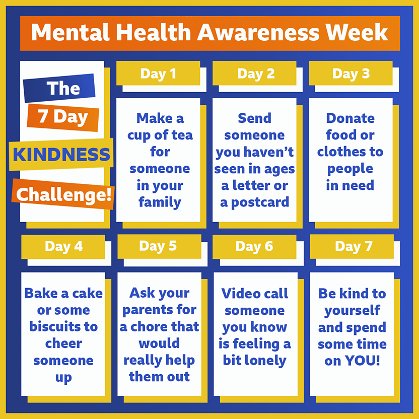 The seven-day kindness challenge