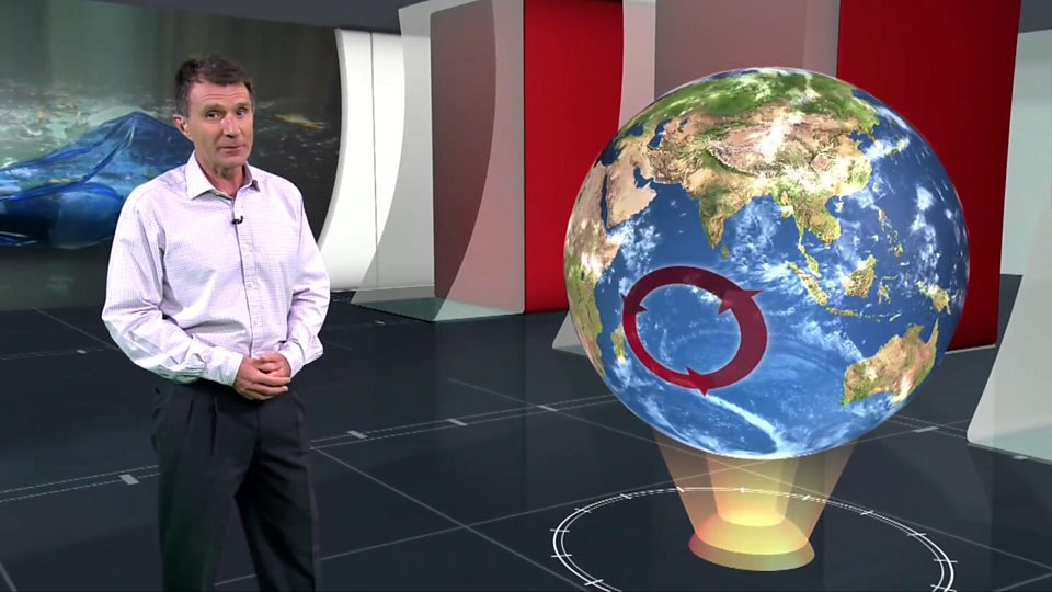 BBC Science Editor David Shukman explains how plastic moves around the oceans