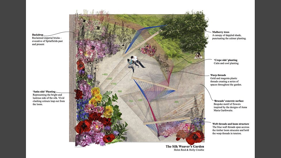 Garden Design Birds Eye View bbc - helen and holly's garden a bird's eye view - the one show