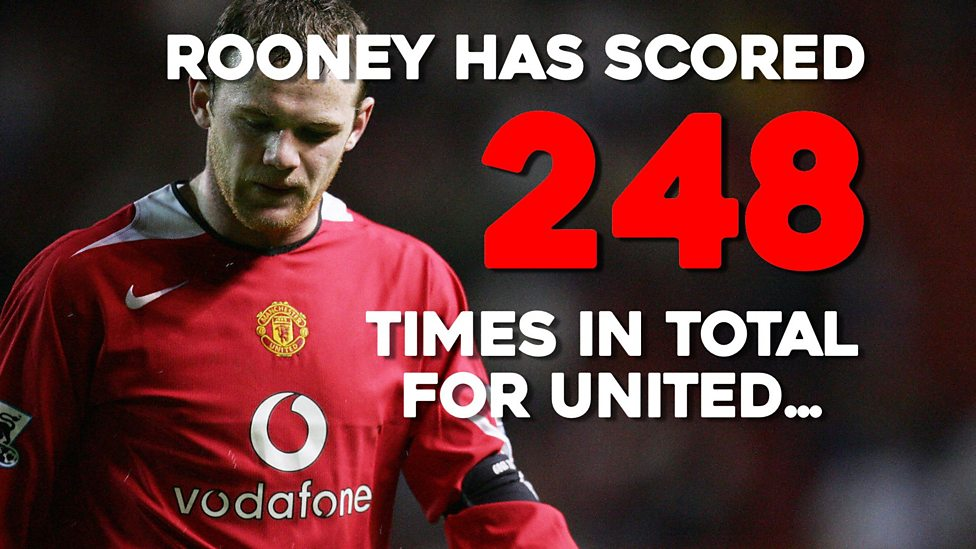reputable site 28611 bf2cf Wayne Rooney on brink of Manchester United history