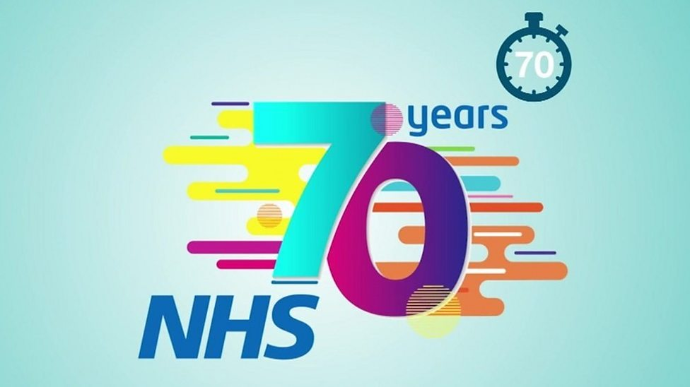 The NHS in 70 seconds