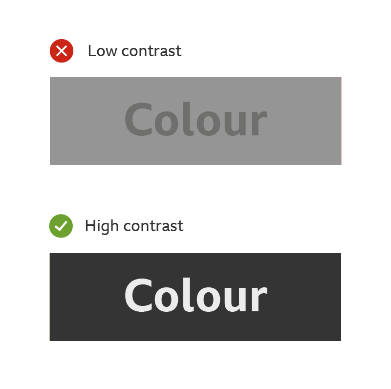 Example of low contrast and high contrast of text against a background colour