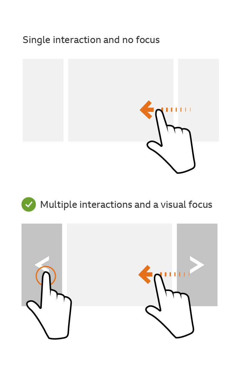 An example of providing multiple ways to control interaction.