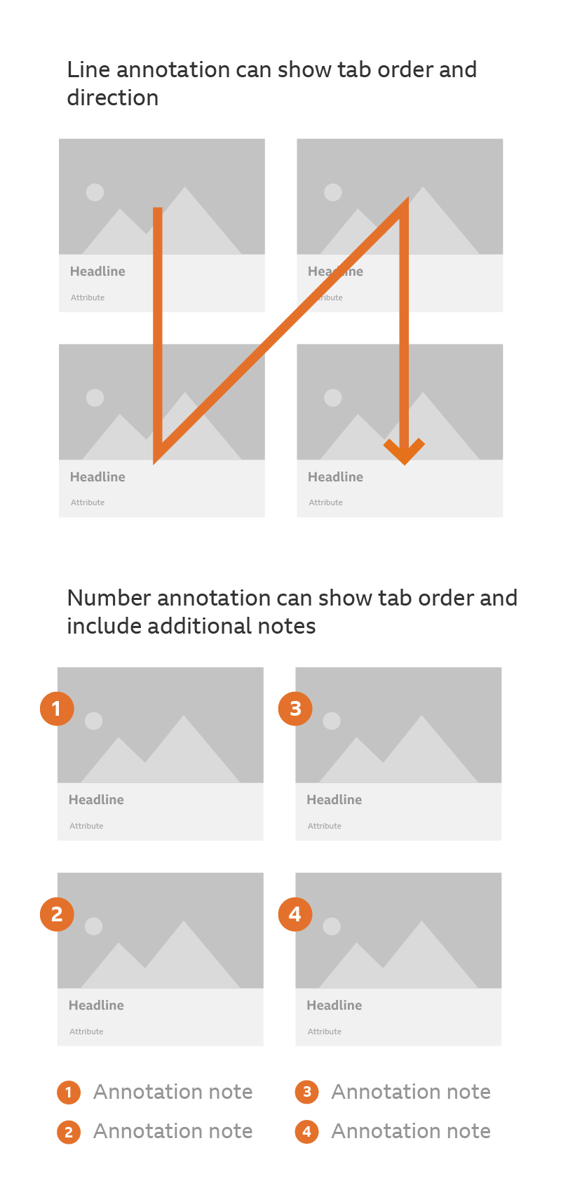 Some examples of annotation methods.