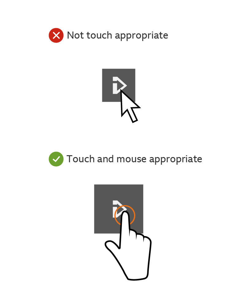 An example of a button that is both touch and mouse appropriate.